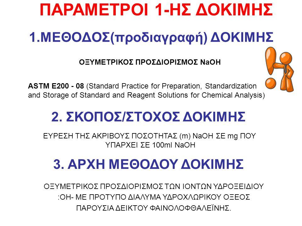 ΕΠΙΚΙΝΔΥΝΟΤΗΤΑ ΔΙΕΡΓΑΣΙΑΣ- ΑΣΦΑΛΕΙΑ- ΑΠΟΒΛΗΤΑ CAS No.: 1310-73-2 Ε.Ε Νο: 011-002-00-6 Risk: R35 & Safety: S1/2, S26, S37/39 & S45, Υδροξείδιο του Νατρίου Ή Καυστικό Νάτριο - ΔΙΑΒΡΩΤΙΚΟ!!.