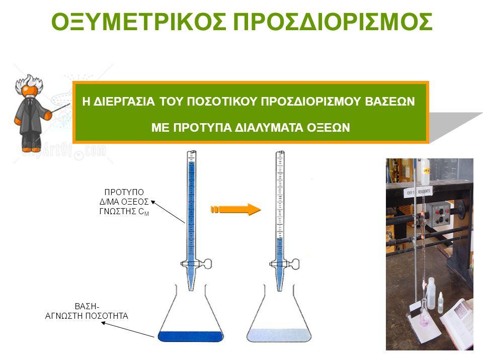 1.ΜΕΘΟΔΟΣ(προδιαγραφή) ΔΟΚΙΜΗΣ ASTM E200 - 08 (Standard Practice for Preparation, Standardization, and Storage of Standard and Reagent Solutions for Chemical Analysis) 2.