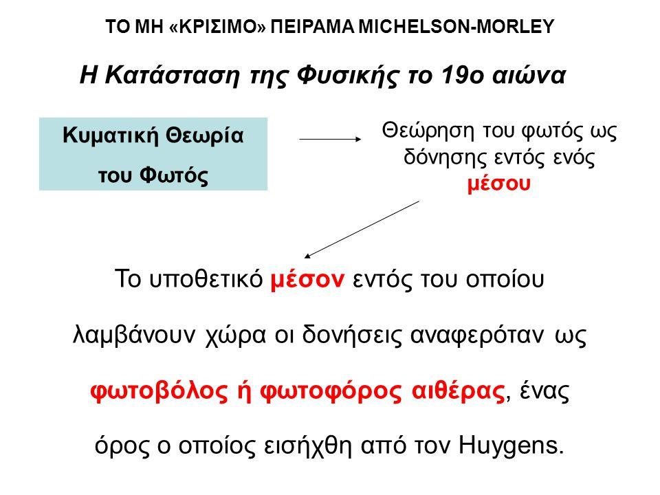 ΤΟ ΜΗ «ΚΡΙΣΙΜΟ» ΠΕΙΡΑΜΑ MICHELSON-MORLEY Η Κατάσταση της Φυσικής το 19ο αιώνα Το υποθετικό μέσον εντός του οποίου λαμβάνουν χώρα οι δονήσεις αναφερότα