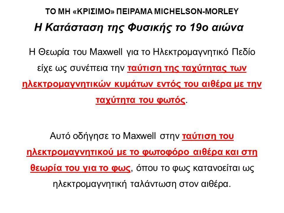 Η Κατάσταση της Φυσικής το 19ο αιώνα Η Θεωρία του Maxwell για το Ηλεκτρομαγνητικό Πεδίο είχε ως συνέπεια την ταύτιση της ταχύτητας των ηλεκτρομαγνητικ