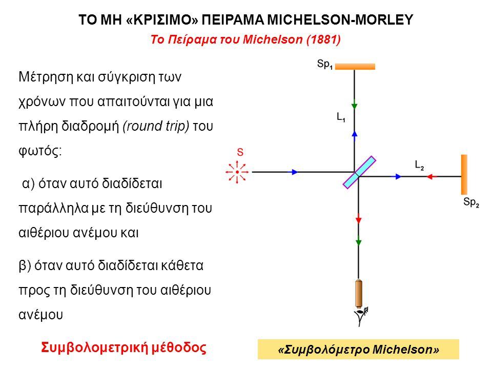 Το Πείραμα του Michelson (1881) Μέτρηση και σύγκριση των χρόνων που απαιτούνται για μια πλήρη διαδρομή (round trip) του φωτός: α) όταν αυτό διαδίδεται