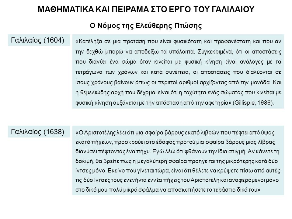 ΜΑΘΗΜΑΤΙΚΑ ΚΑΙ ΠΕΙΡΑΜΑ ΣΤΟ ΕΡΓΟ ΤΟΥ ΓΑΛΙΛΑΙΟΥ Ο Νόμος της Ελεύθερης Πτώσης Γαλιλαίος (1604) «Κατέληξα σε μια πρόταση που είναι φυσικότατη και προφανέσ