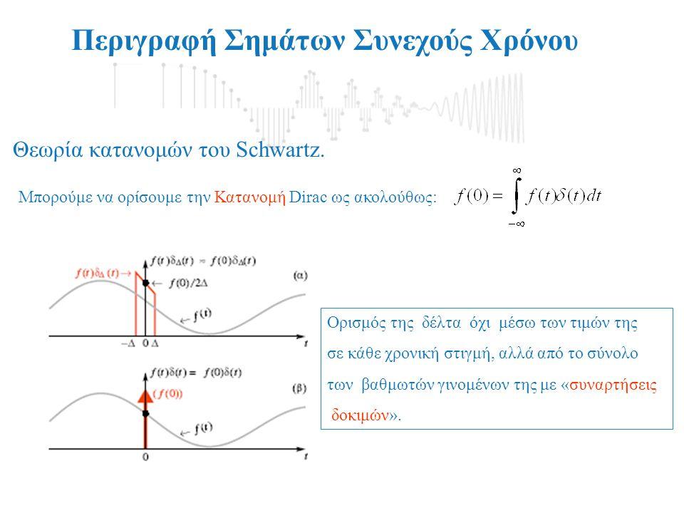 Θεωρία κατανομών του Schwartz. Περιγραφή Σημάτων Συνεχούς Χρόνου Μπορούμε να ορίσουμε την Κατανομή Dirac ως ακολούθως: Ορισμός της δέλτα όχι μέσω των