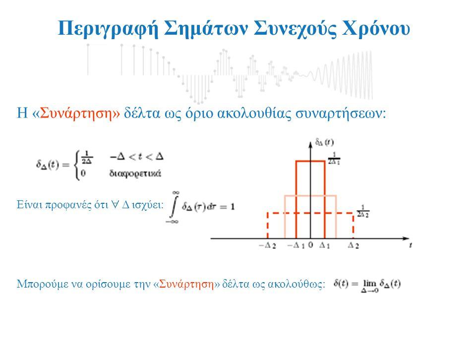 Η «Συνάρτηση» δέλτα ως όριο ακολουθίας συναρτήσεων: Περιγραφή Σημάτων Συνεχούς Χρόνου Είναι προφανές ότι  Δ ισχύει: Μπορούμε να ορίσουμε την «Συνάρτηση» δέλτα ως ακολούθως: