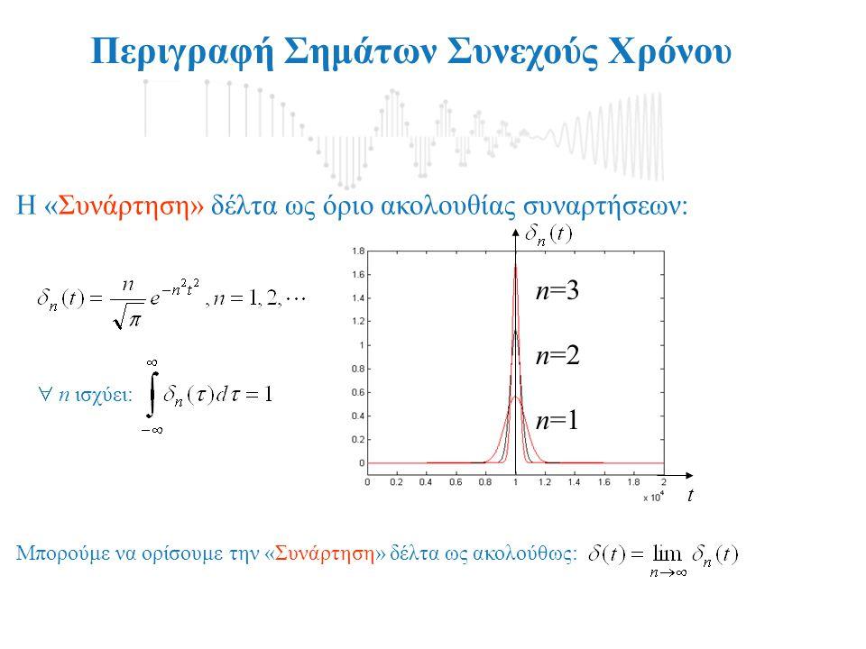 Η «Συνάρτηση» δέλτα ως όριο ακολουθίας συναρτήσεων: Περιγραφή Σημάτων Συνεχούς Χρόνου  n ισχύει: Μπορούμε να ορίσουμε την «Συνάρτηση» δέλτα ως ακολούθως: n=1 n=3 n=2 t
