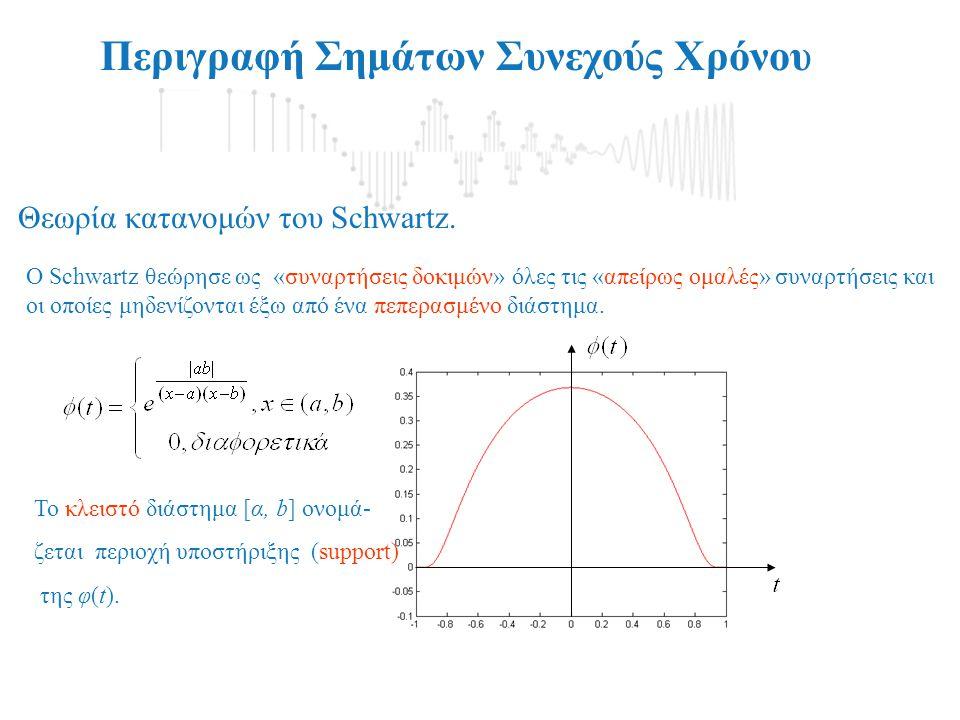 Περιγραφή Σημάτων Συνεχούς Χρόνου O Schwartz θεώρησε ως «συναρτήσεις δοκιμών» όλες τις «απείρως ομαλές» συναρτήσεις και οι οποίες μηδενίζονται έξω από ένα πεπερασμένο διάστημα.