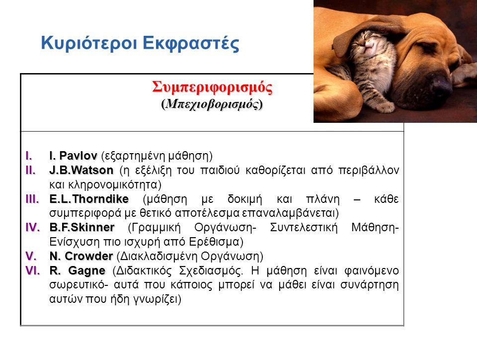 Συμπεριφορισμός (Μπεχιοβορισμός) I.Ι.Pavlov I.Ι.