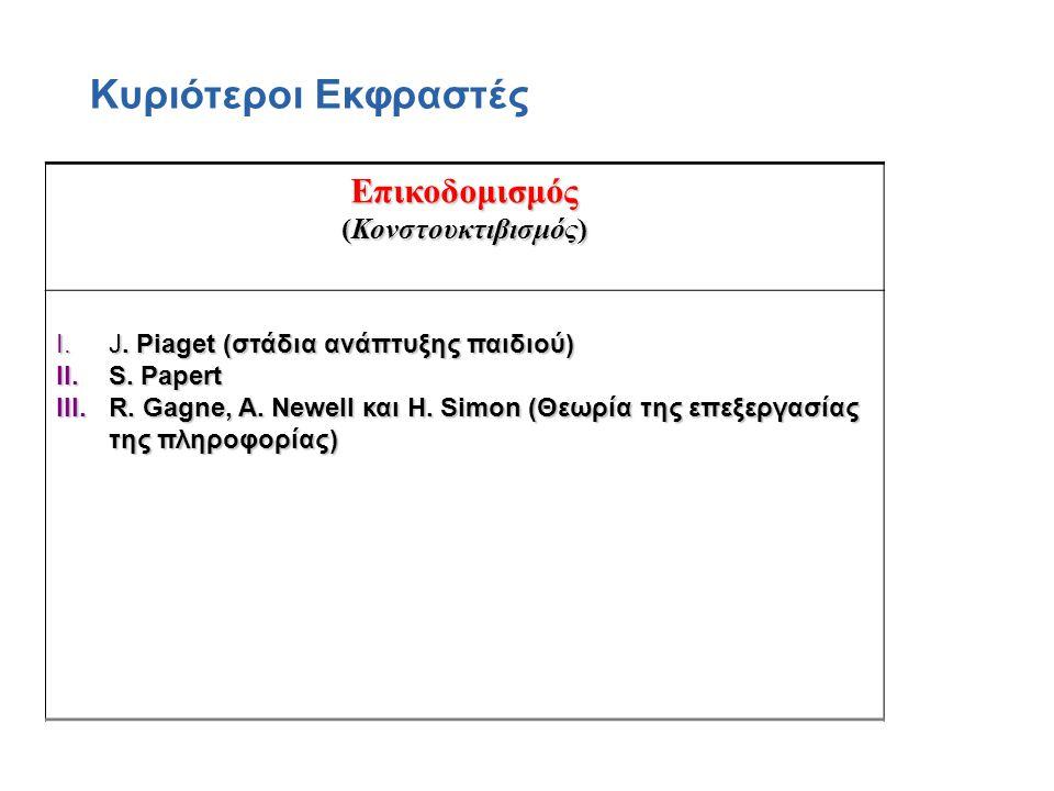 Επικοδομισμός (Κονστουκτιβισμός) I.J.Piaget (στάδια ανάπτυξης παιδιού) II.S.