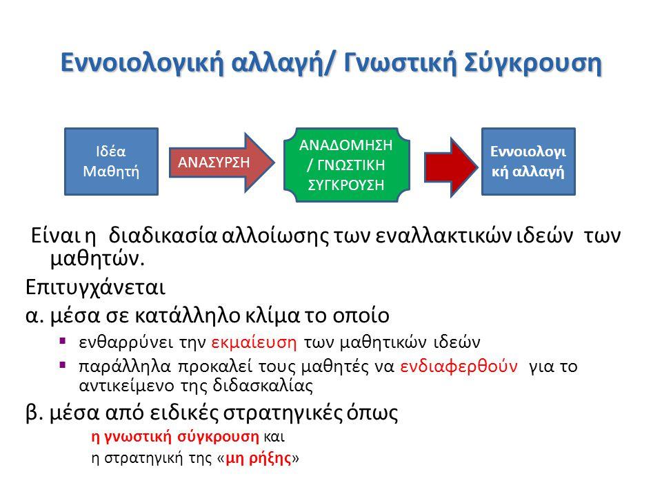 Εννοιολογική αλλαγή/ Γνωστική Σύγκρουση Είναι η διαδικασία αλλοίωσης των εναλλακτικών ιδεών των μαθητών.