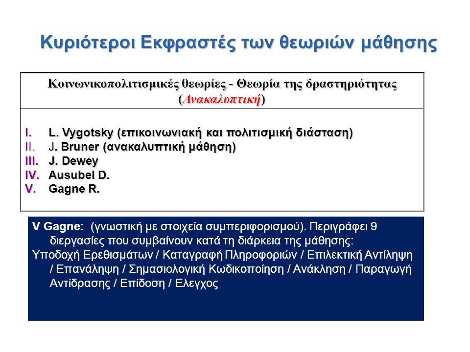 Koινωνικοπολιτισμικές θεωρίες - Θεωρία της δραστηριότητας (Ανακαλυπτική) I.L.