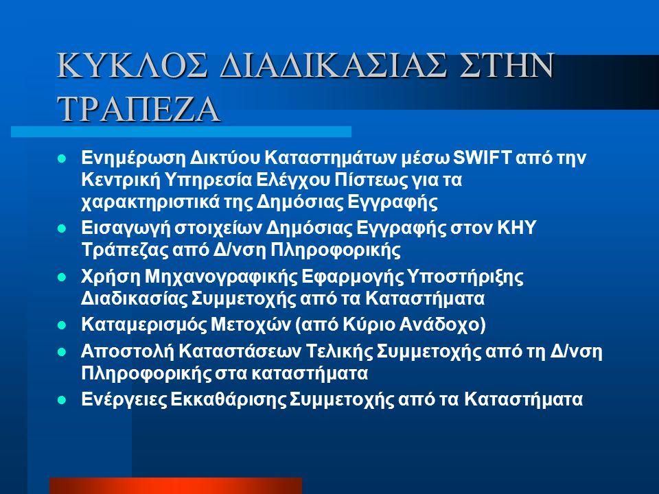 ΔΙΑΧΕΙΡΙΣΗ ΔΙΑΔΙΚΑΣΙΑΣ  Ολοκλήρωση σε 2 μέρη: Συναλλαγές Συμμετοχής - Συναλλαγές Εκκαθάρισης Συμμετοχής  Συμμετοχή Επενδυτή με 6 τρόπους ( Μέσω Λογαριασμού στην Ελλάδα, Λογαριασμού στο Λονδίνο, Δανείου από το Λονδίνο, Αμοιβαίων Κεφαλαίων ως κάλυμμα, Αλλων Καλυμμάτων - π.χ.