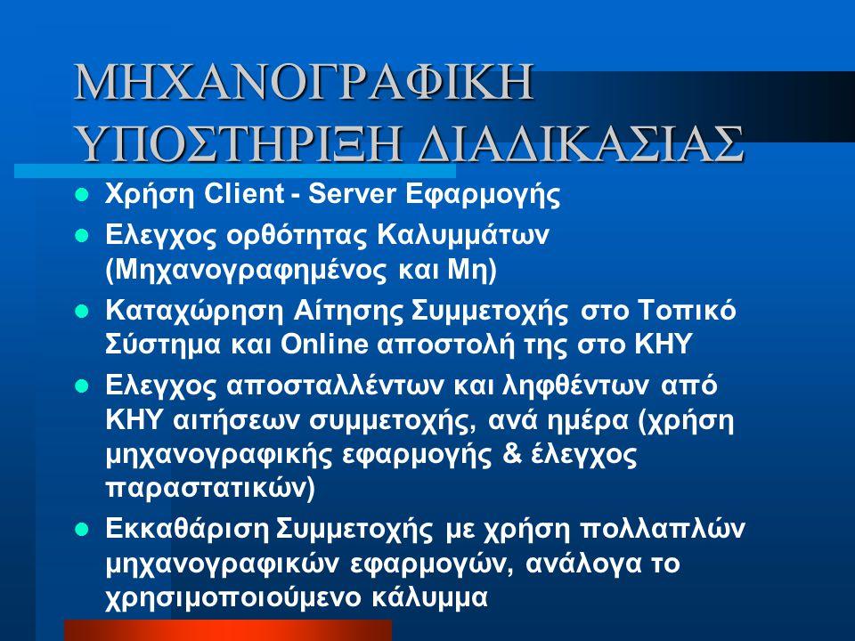 ΜΟΝΤΕΛΟΠΟΙΗΣΗ ΥΦΙΣΤΑΜΕΝΗΣ ΔΙΑΔΙΚΑΣΙΑΣ (II) ΔΗΜΟΣΙΑ ΕΓΓΡΑΦΗ ΕΠΕΝΔΥΤΗ