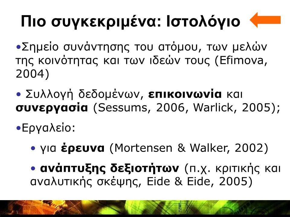 Πιο συγκεκριμένα: Ιστολόγιο •Σημείο συνάντησης του ατόμου, των μελών της κοινότητας και των ιδεών τους (Efimova, 2004) • Συλλογή δεδομένων, επικοινωνία και συνεργασία (Sessums, 2006, Warlick, 2005); •Εργαλείο: • για έρευνα (Mortensen & Walker, 2002) • ανάπτυξης δεξιοτήτων (π.χ.