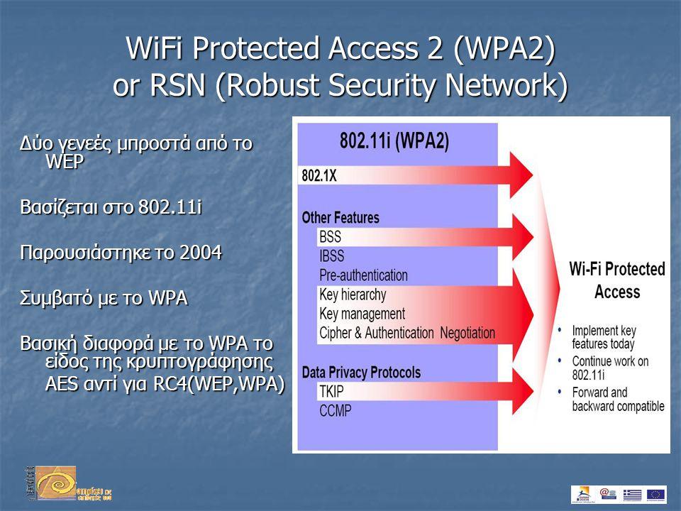 WiFi Protected Access 2 (WPA2) or RSN (Robust Security Network) Δύο γενεές μπροστά από το WEP Βασίζεται στο 802.11i Παρουσιάστηκε το 2004 Συμβατό με το WPA Βασική διαφορά με το WPA το είδος της κρυπτογράφησης AES αντί για RC4(WEP,WPA)