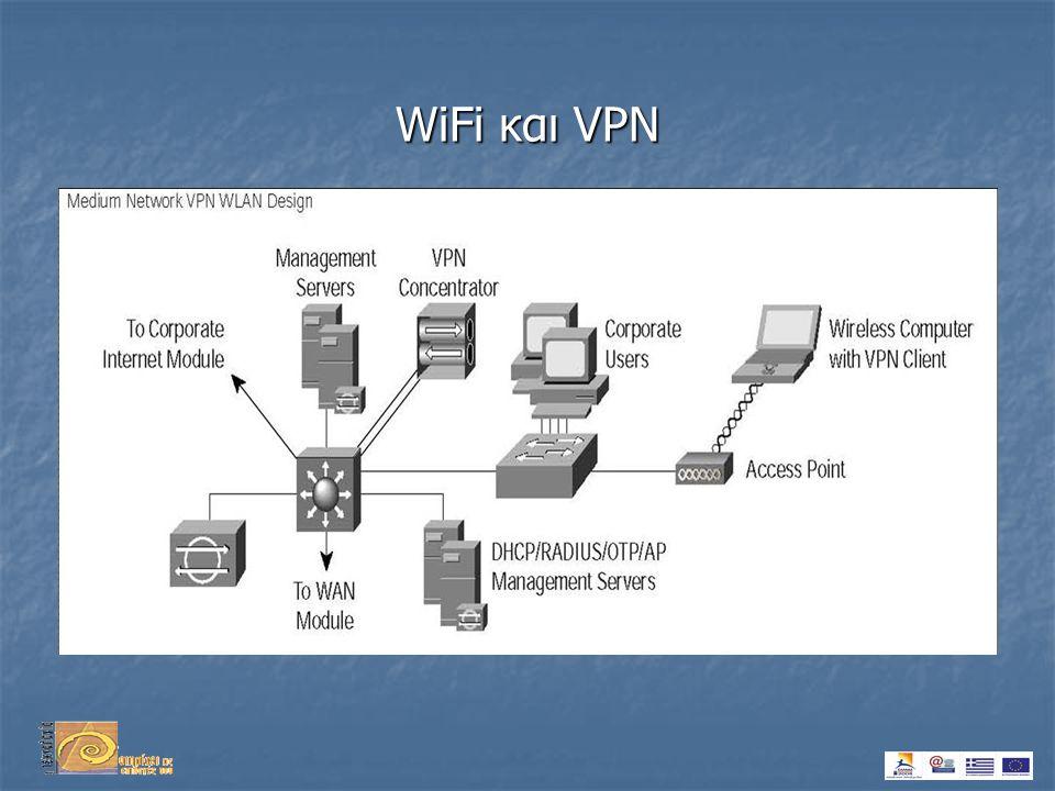 WiFi και VPN