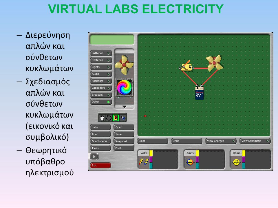 – Διερεύνηση απλών και σύνθετων κυκλωμάτων – Σχεδιασμός απλών και σύνθετων κυκλωμάτων (εικονικό και συμβολικό) – Θεωρητικό υπόβαθρο ηλεκτρισμού VIRTUA