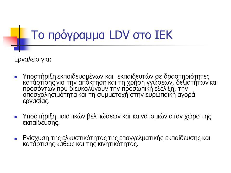 Το πρόγραμμα LDV στο ΙΕΚ Εργαλείο για:  Υποστήριξη εκπαιδευομένων και εκπαιδευτών σε δραστηριότητες κατάρτισης για την απόκτηση και τη χρήση γνώσεων,