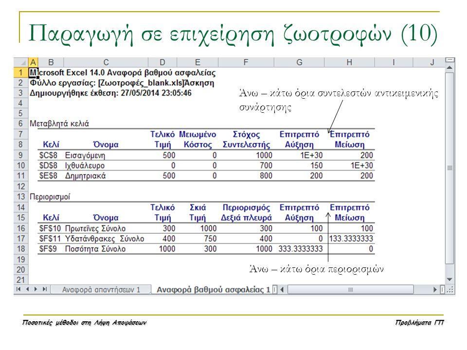 Ποσοτικές μέθοδοι στη Λήψη Αποφάσεων Προβλήματα ΓΠ Παραγωγή σε επιχείρηση ζωοτροφών (10) Άνω – κάτω όρια συντελεστών αντικειμενικής συνάρτησης Άνω – κ