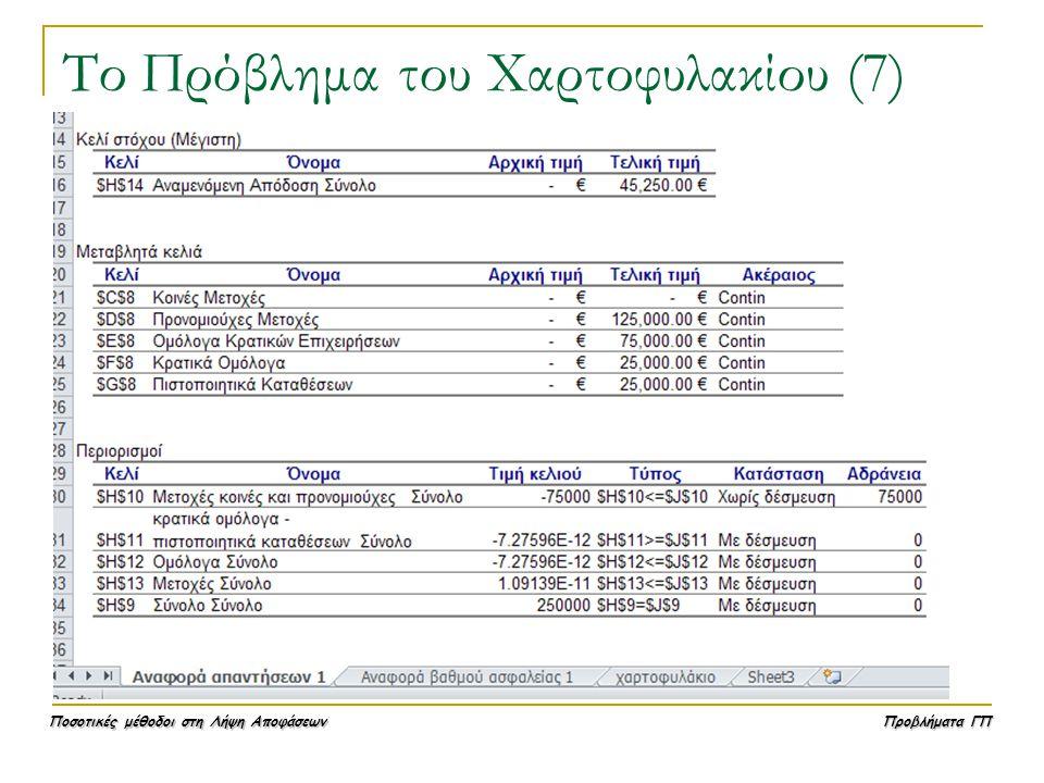 Ποσοτικές μέθοδοι στη Λήψη Αποφάσεων Προβλήματα ΓΠ Το Πρόβλημα του Χαρτοφυλακίου (7)