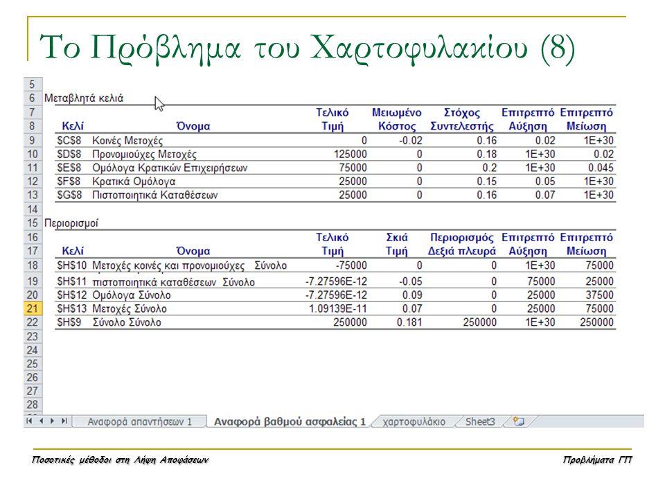 Ποσοτικές μέθοδοι στη Λήψη Αποφάσεων Προβλήματα ΓΠ Το Πρόβλημα του Χαρτοφυλακίου (8)