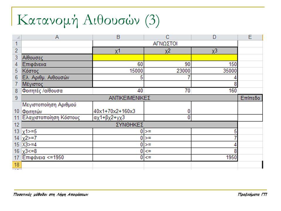 Ποσοτικές μέθοδοι στη Λήψη Αποφάσεων Προβλήματα ΓΠ Κατανομή Αιθουσών (3)