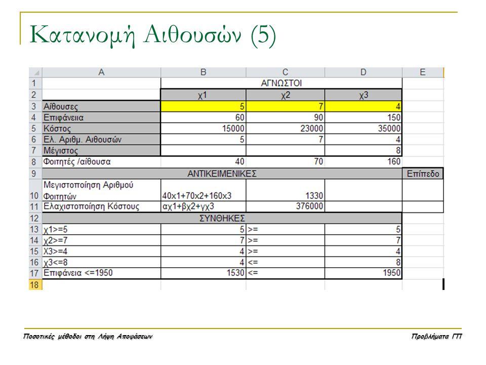 Ποσοτικές μέθοδοι στη Λήψη Αποφάσεων Προβλήματα ΓΠ Κατανομή Αιθουσών (5)