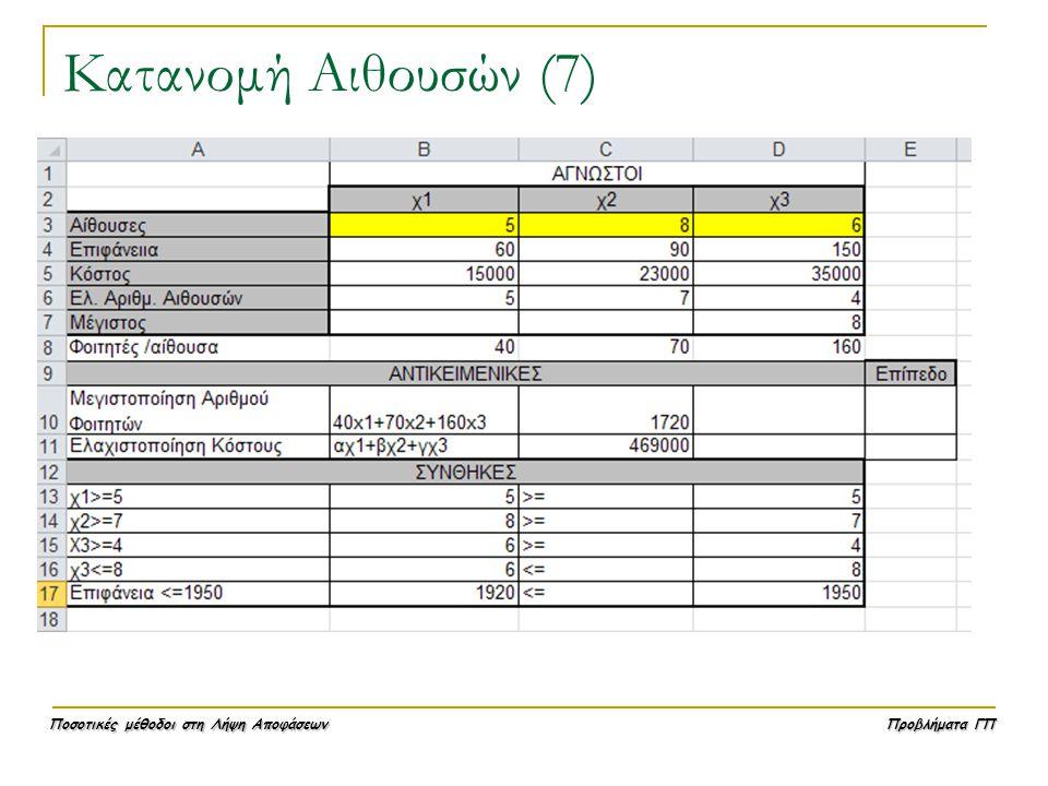 Ποσοτικές μέθοδοι στη Λήψη Αποφάσεων Προβλήματα ΓΠ Κατανομή Αιθουσών (7)