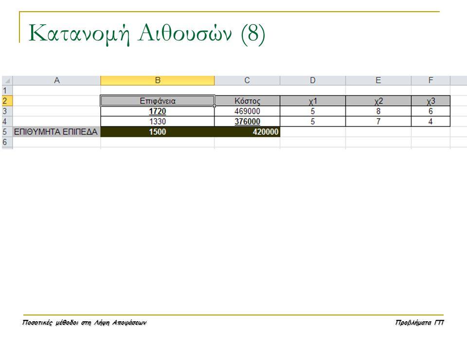 Ποσοτικές μέθοδοι στη Λήψη Αποφάσεων Προβλήματα ΓΠ Κατανομή Αιθουσών (8)