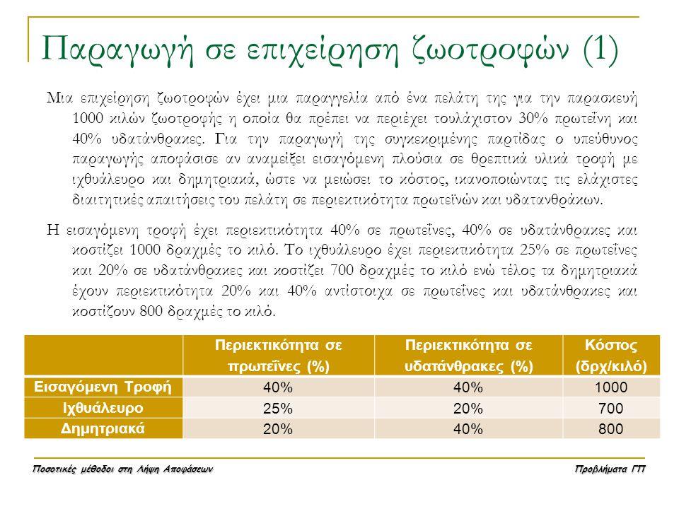 Ποσοτικές μέθοδοι στη Λήψη Αποφάσεων Προβλήματα ΓΠ Παραγωγή σε επιχείρηση ζωοτροφών (1) Μια επιχείρηση ζωοτροφών έχει μια παραγγελία από ένα πελάτη τη