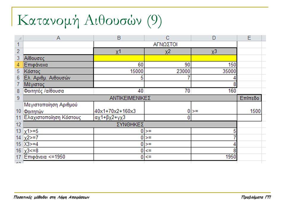 Ποσοτικές μέθοδοι στη Λήψη Αποφάσεων Προβλήματα ΓΠ Κατανομή Αιθουσών (9)