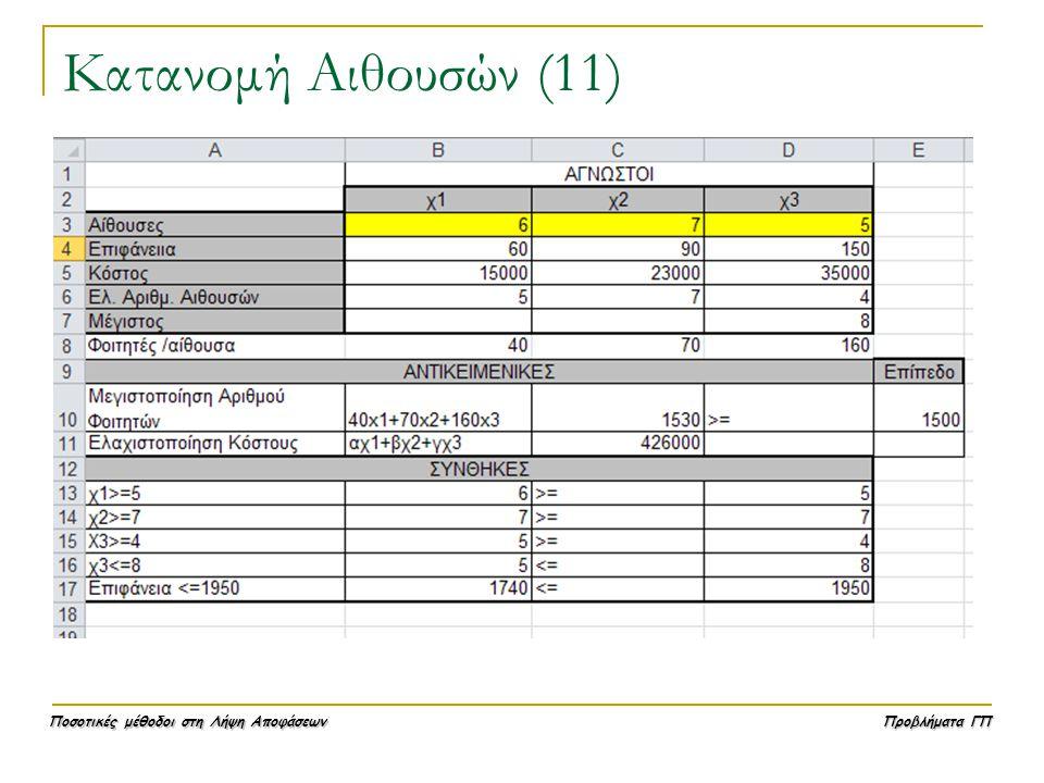 Ποσοτικές μέθοδοι στη Λήψη Αποφάσεων Προβλήματα ΓΠ Κατανομή Αιθουσών (11)