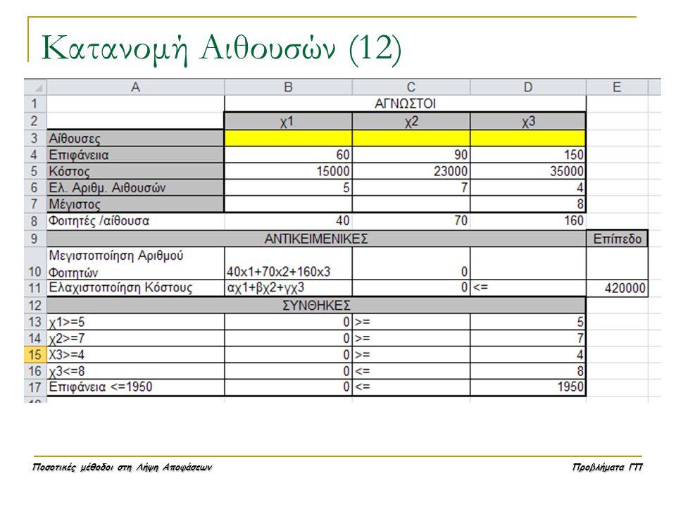 Ποσοτικές μέθοδοι στη Λήψη Αποφάσεων Προβλήματα ΓΠ Κατανομή Αιθουσών (12)