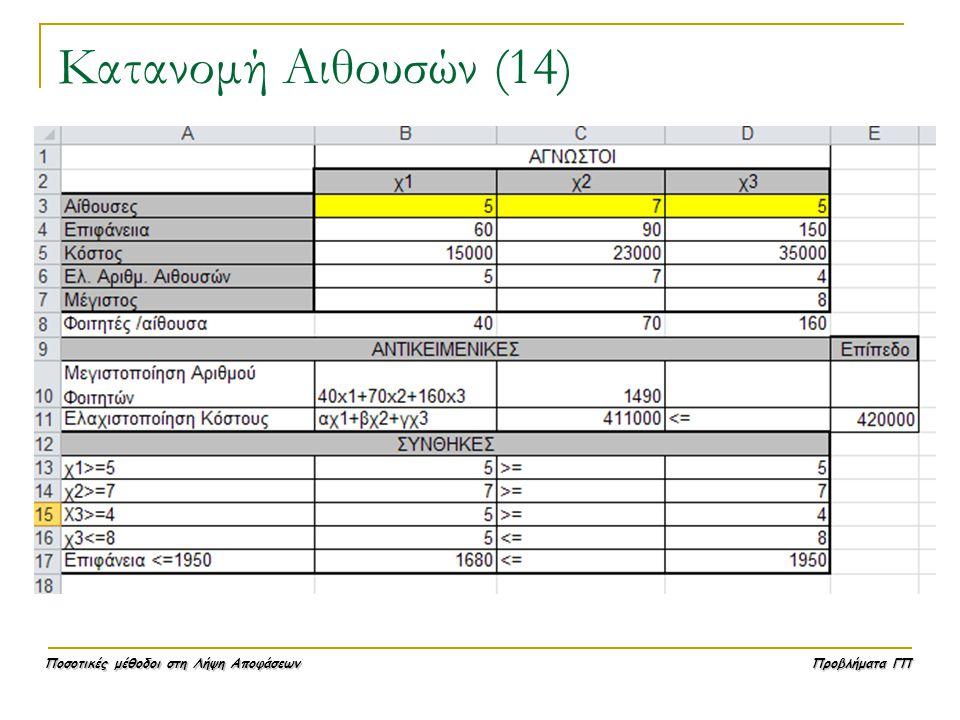 Ποσοτικές μέθοδοι στη Λήψη Αποφάσεων Προβλήματα ΓΠ Κατανομή Αιθουσών (14)
