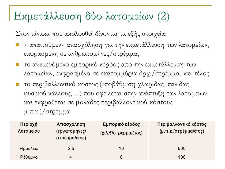 Ποσοτικές μέθοδοι στη Λήψη Αποφάσεων Προβλήματα ΓΠ Εκμετάλλευση δύο λατομείων (2) Στον πίνακα που ακολουθεί δίνονται τα εξής στοιχεία:  η απαιτούμενη