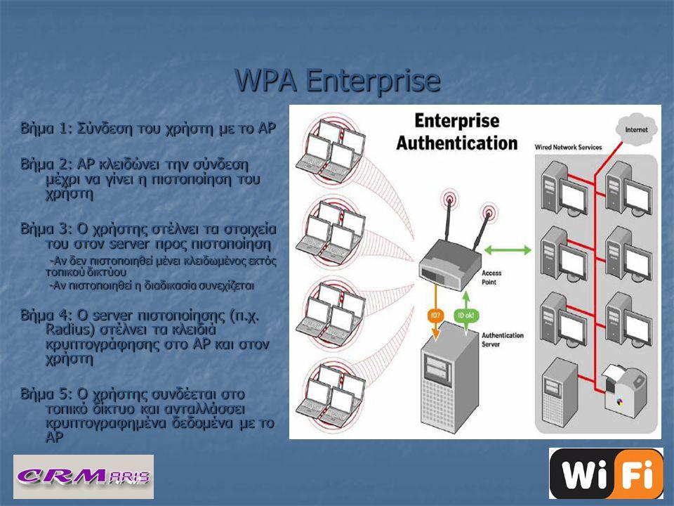 WPA Enterprise Βήμα 1: Σύνδεση του χρήστη με το AP Βήμα 2: ΑΡ κλειδώνει την σύνδεση μέχρι να γίνει η πιστοποίηση του χρήστη Βήμα 3: Ο χρήστης στέλνει τα στοιχεία του στον server προς πιστοποίηση -Αν δεν πιστοποιηθεί μένει κλειδωμένος εκτός τοπικού δικτύου -Αν δεν πιστοποιηθεί μένει κλειδωμένος εκτός τοπικού δικτύου -Αν πιστοποιηθεί η διαδικασία συνεχίζεται -Αν πιστοποιηθεί η διαδικασία συνεχίζεται Bήμα 4: Ο server πιστοποίησης (π.χ.