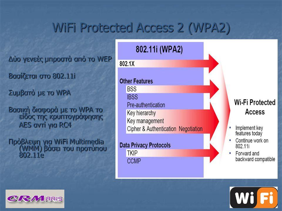 WiFi Protected Access 2 (WPA2) Δύο γενεές μπροστά από το WEP Βασίζεται στο 802.11i Συμβατό με το WPA Βασική διαφορά με το WPA το είδος της κρυπτογράφησης AES αντί για RC4 Πρόβλεψη για WiFi Multimedia (WMM) βάσει του προτύπου 802.11e