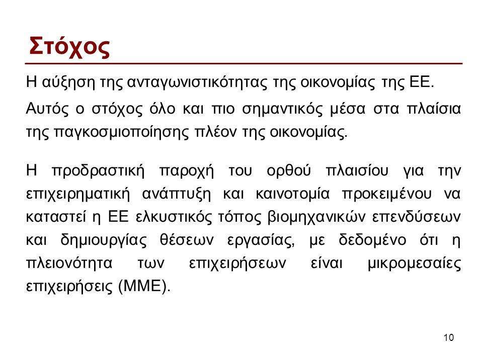 10 Στόχος Η αύξηση της ανταγωνιστικότητας της οικονομίας της ΕΕ.