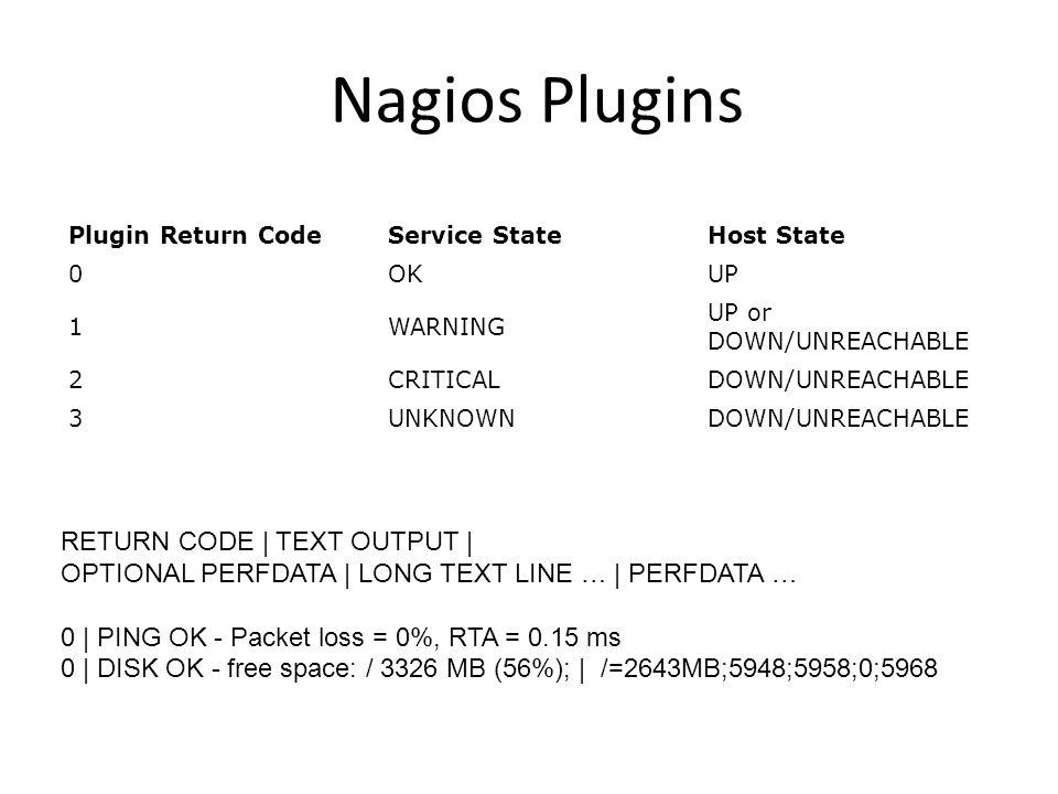 Plugin Examples • check_http • check_snmp • check_icmp • check_ntp • check_ifoperstatus • check_mrtg • check_ssh • check_ifstatus • check_ntp_time • check_imap • check_ups • check_ftp check_ping -H -w, % -c, %