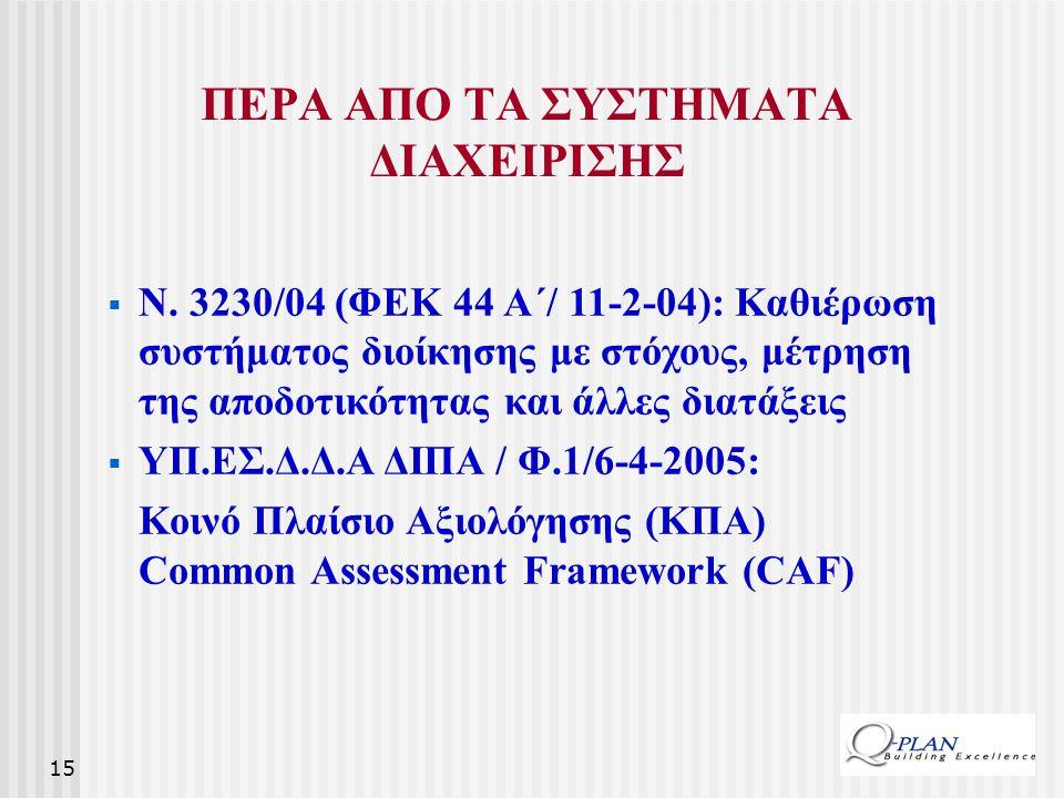 15  Ν. 3230/04 (ΦΕΚ 44 Α΄/ 11-2-04): Καθιέρωση συστήματος διοίκησης με στόχους, μέτρηση της αποδοτικότητας και άλλες διατάξεις  ΥΠ.ΕΣ.Δ.Δ.Α ΔΙΠΑ / Φ