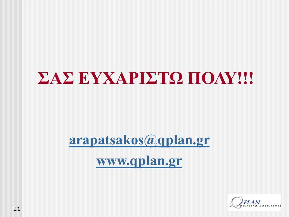 21 ΣΑΣ ΕΥΧΑΡΙΣΤΩ ΠΟΛΥ!!! arapatsakos@qplan.gr www.qplan.gr