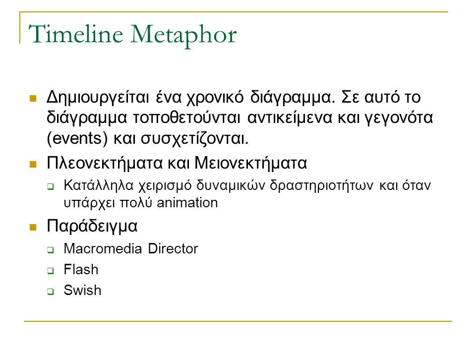 Timeline Metaphor  Δημιουργείται ένα χρονικό διάγραμμα.