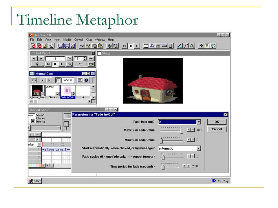 Timeline Metaphor