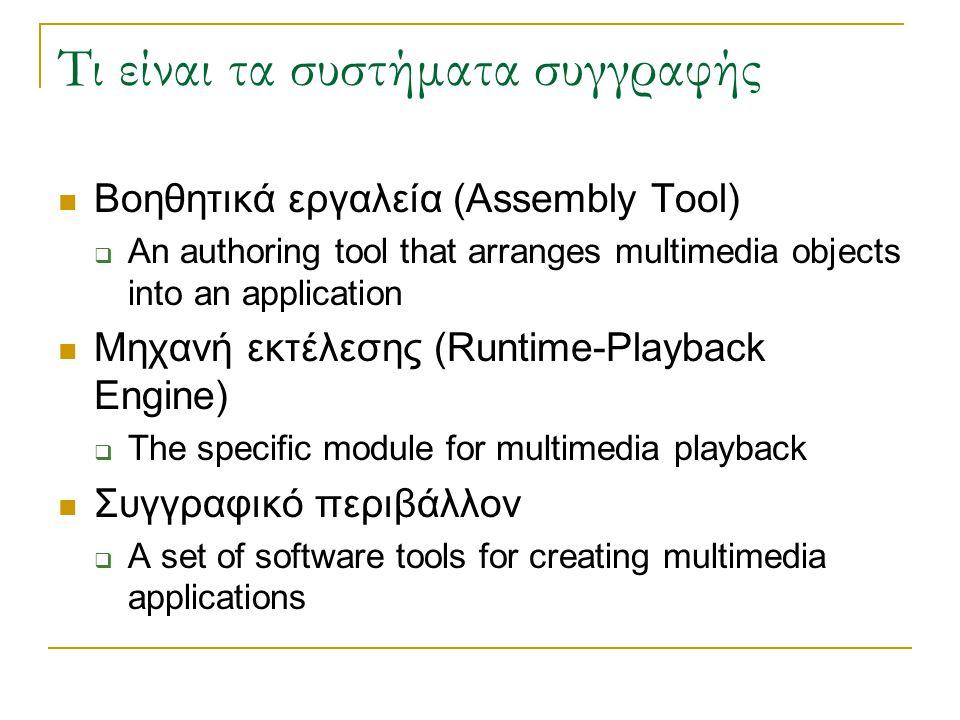 Simulations-games  Stagecast Creator  http://www.stagecast.com/  PowerSim