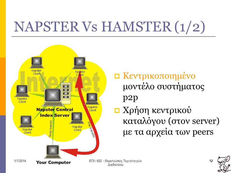NAPSTER Vs ΗAMSTER (1/2)  Κεντρικοποιημένο μοντέλο συστήματος p2p  Χρήση κεντρικού καταλόγου (στον server) με τα αρχεία των peers 121/7/2014ΕΠΛ 602 - Θεμελιώσεις Τεχνολογιών Διαδικτύου