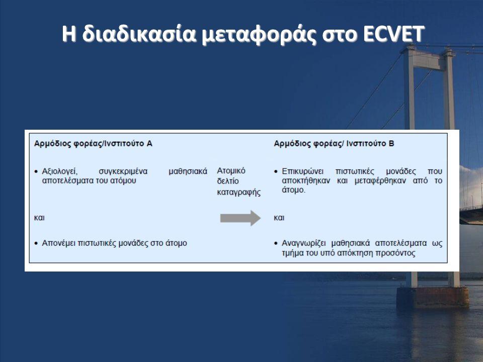 Η διαδικασία μεταφοράς στο ECVET