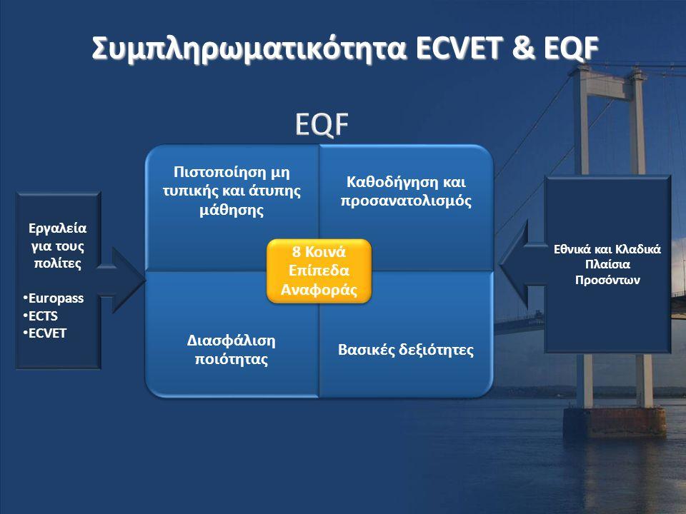 Συμπληρωματικότητα ECVET & EQF Πιστοποίηση μη τυπικής και άτυπης μάθησης Καθοδήγηση και προσανατολισμός Διασφάλιση ποιότητας Βασικές δεξιότητες 8 Κοιν