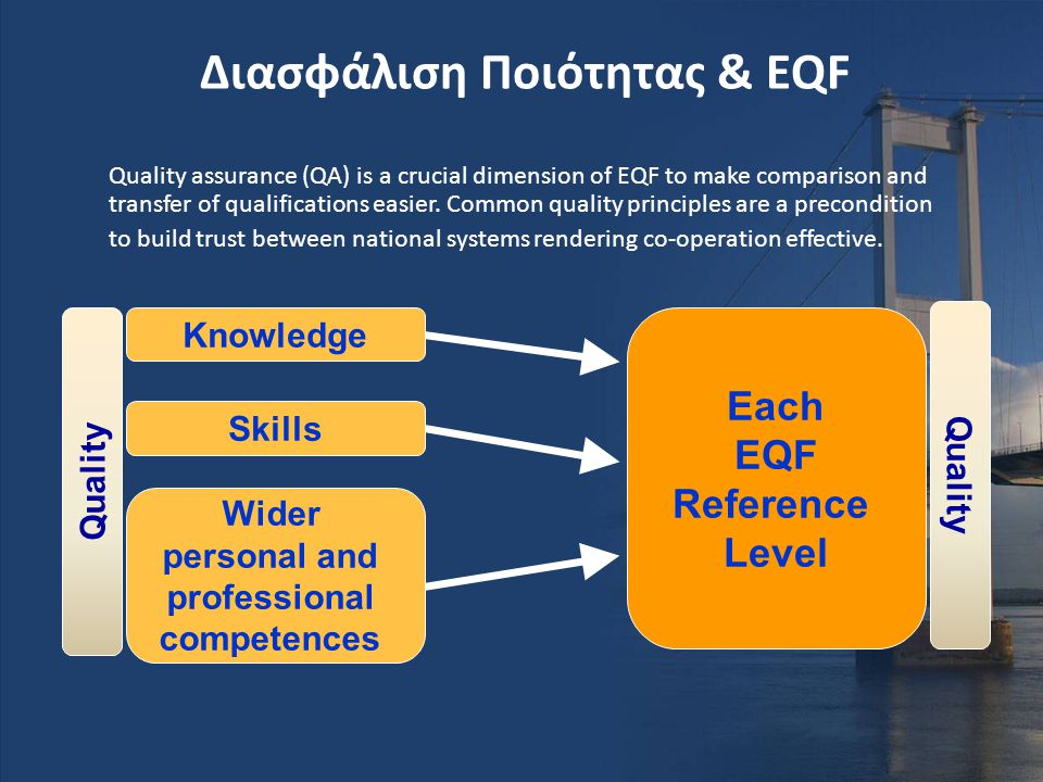 Quality assurance (QA) is a crucial dimension of EQF to make comparison and transfer of qualifications easier. Common quality principles are a precond