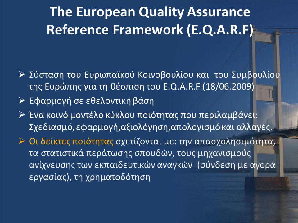 The European Quality Assurance Reference Framework (E.Q.A.R.F)  Σύσταση του Ευρωπαϊκού Κοινοβουλίου και του Συμβουλίου της Ευρώπης για τη θέσπιση του
