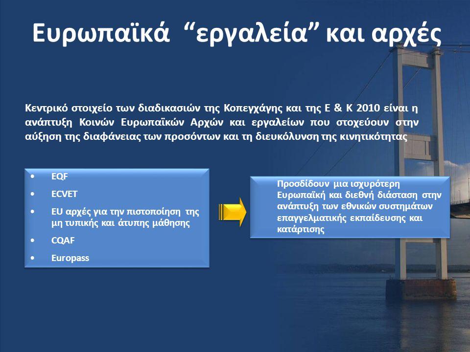 """Ευρωπαϊκά """"εργαλεία"""" και αρχές Κεντρικό στοιχείο των διαδικασιών της Κοπεγχάγης και της Ε & Κ 2010 είναι η ανάπτυξη Κοινών Ευρωπαϊκών Αρχών και εργαλε"""