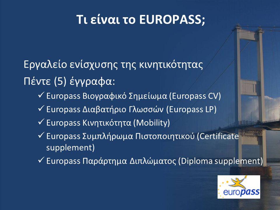 Τι είναι το EUROPASS; Εργαλείο ενίσχυσης της κινητικότητας Πέντε (5) έγγραφα:  Europass Βιογραφικό Σημείωμα (Europass CV)  Europass Διαβατήριο Γλωσσ